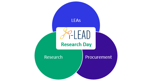 i-LEAD Research Day