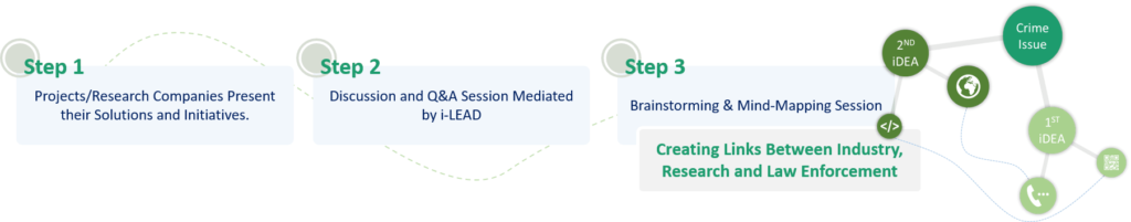 i-LEAD Research Day - steps